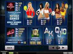 Bench Warmers Football Girls paytable