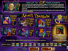 Aztec Treasure paytable