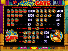 Alley Cats paytable