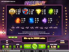 Starburst paytable