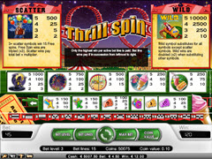 Thrill Spin Paytable