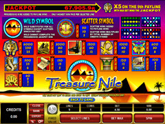 Treasure Nile 5 Reel paytable