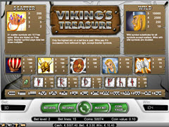 Vikings Treasure paytable