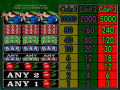 Bulls Eye paytable