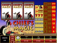 Chiefs Fortune pokie