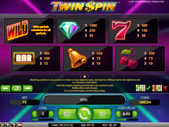 TwinSpin paytable