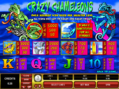 Crazy Chameleons paytable