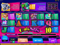 Crazy80s paytable