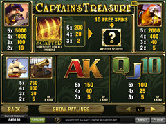 Captain Treasure Pro paytable