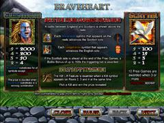 Braveheart paytable