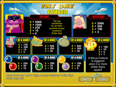 Fat Cat paytable