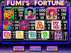 Fumi's Fortune paytable