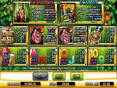 casinomeister paytable