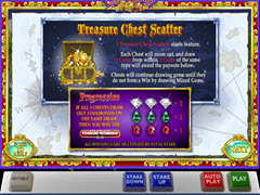Chest of Plenty bonuses