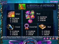 Crystal Kingdom paytable