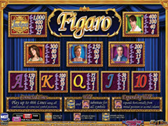 Figaro paytable
