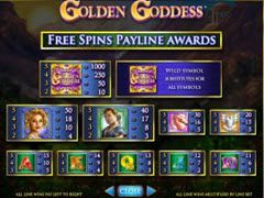 Golden Goddess paytable