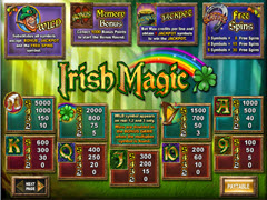 Irish Magic paytable