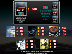 Jackpot GT Race to Vegas paytable