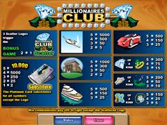 Millionaires Club II paytable