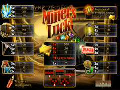 Miners Luck paytable