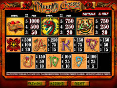 Noughty Crosses paytable