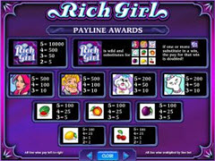 Rich Girl paytable