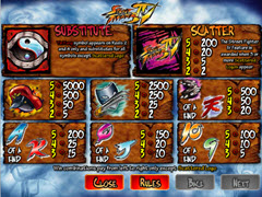Street Fighter IV paytable