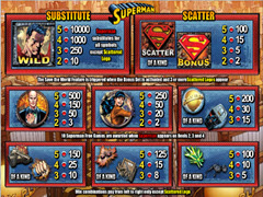 Superman paytable