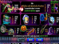 Witches and warlock paytable