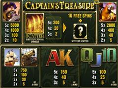 Captain3